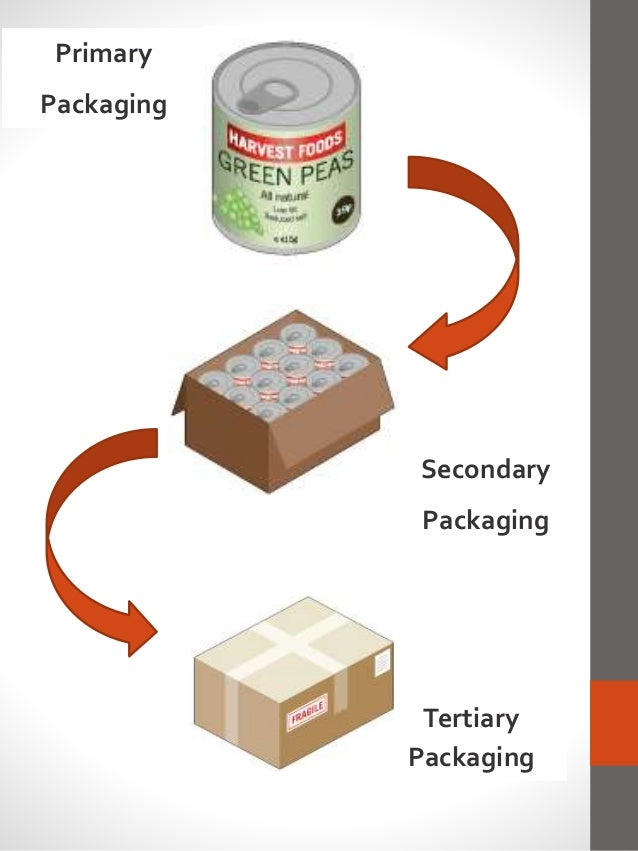 types of packaging materials pdf
