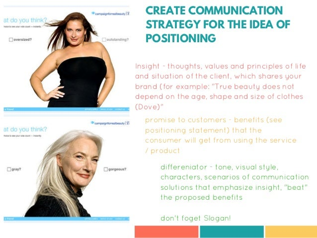 Marketing Project for Strategic Marketing