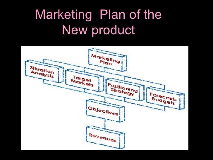 marketing plan project ideas