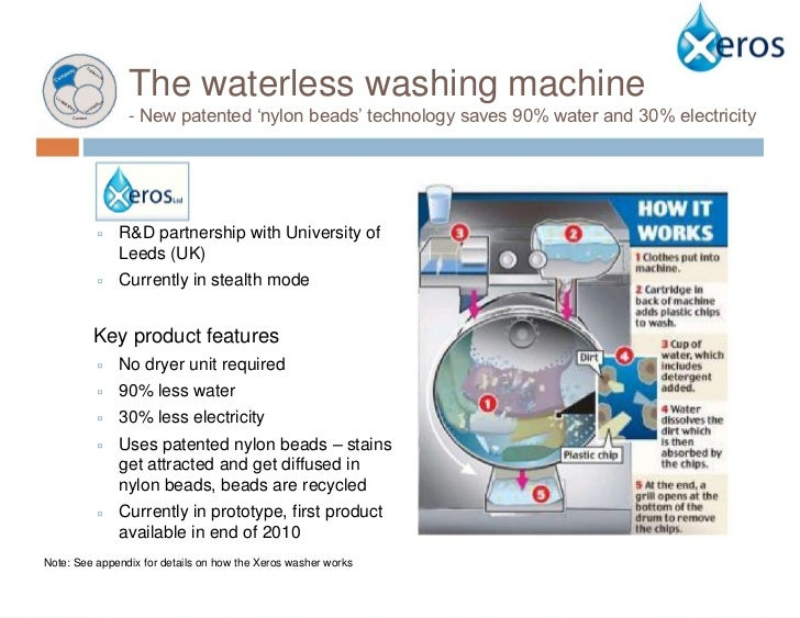 waterless washing machine price