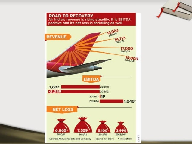 air india marketing strategy Air asia marketing strategies  new routes were introduced which included destinations in india and china air asia future plan is  it is strategy and.