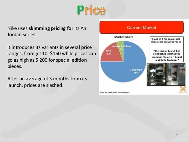 nike pricing objective Marketing plan of nike by kasi | marketing plan introduction nike is the world's renowned and leading supplier of athletic shoes and apparels it controls more than 47% of athletic shoe market with sale of us dollar 37 billion  nike ihm, inc, and bauer nike hockey inc price • the company has designed its pricing structure in a.