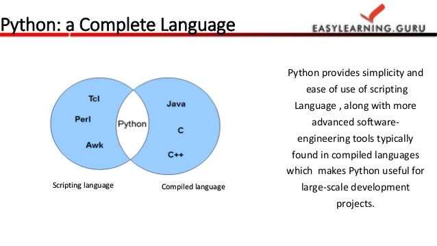 What Programming Language Should I Learn First? - YouTube