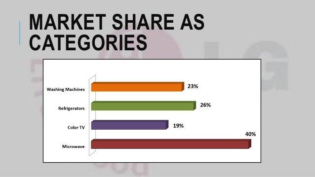 Market segmentation of lg electronics