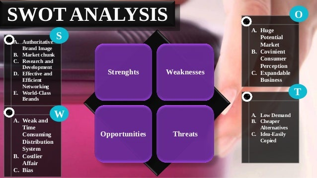 swot analysis strenghts and weaknessesopportunities and threats The swot analysis, whereby leaders assess an organization's strengths,  weaknesses, opportunities, and threats, is a useful and time-tested leadership  tool.