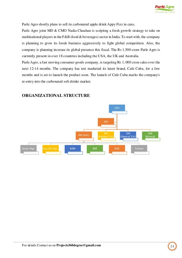 Marketing research on parle agro