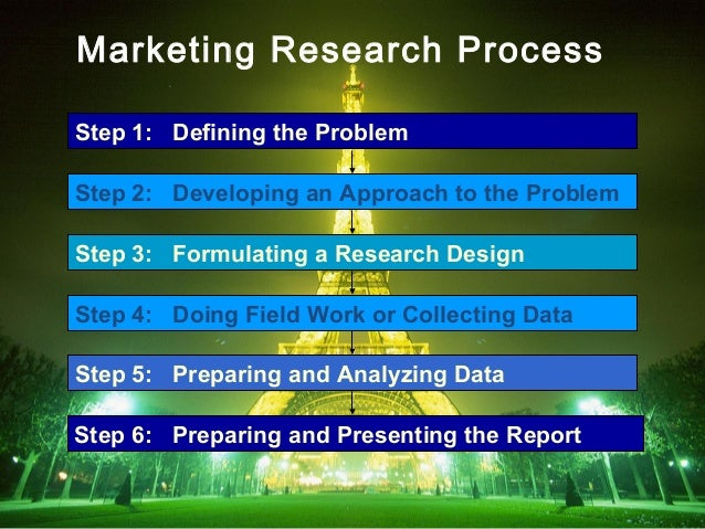 Marketing Research Process Step 1: Defining the Problem Step 2: Developing an Approach to the Problem Step 3: Formulating ...