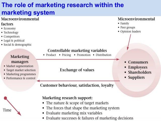 New Marketing Book