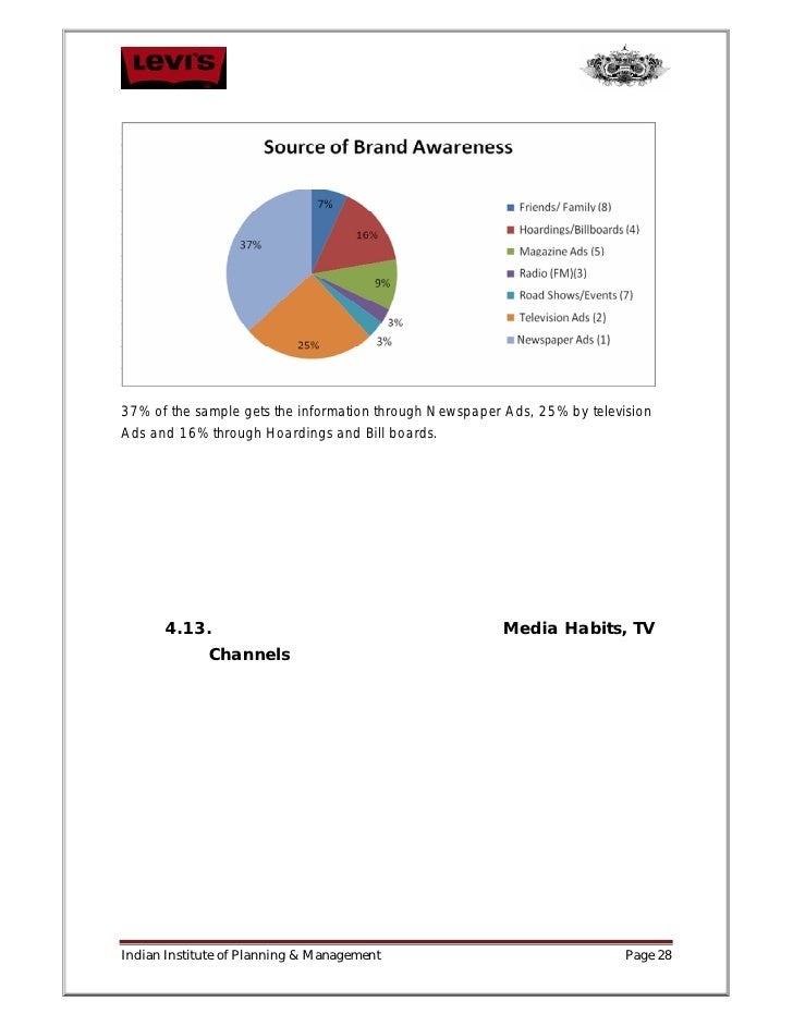 newspaper market research Social media examiner helps millions of businesses discover how to best use social media marketing to connect with customers, drive traffic, and increase sales.