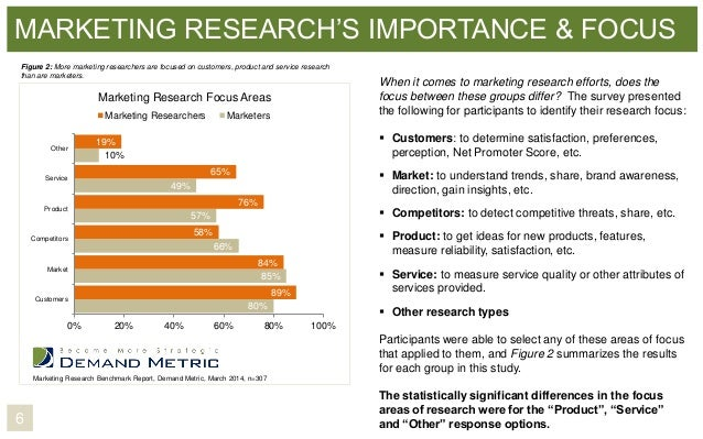 marketing research areas Marketing research, including problem definition, research design, data types and sources, sampling plan, data collection, data analysis, and reporting of the results.