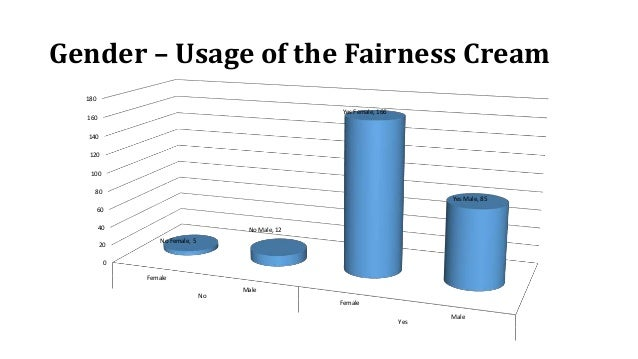 research papers on fairness creams Long-term use of some skin whitening products can lead to potentially lethal  health concerns like  fairness creams are a thriving market in india, especially  among women aged between 20 and 30  related articles.