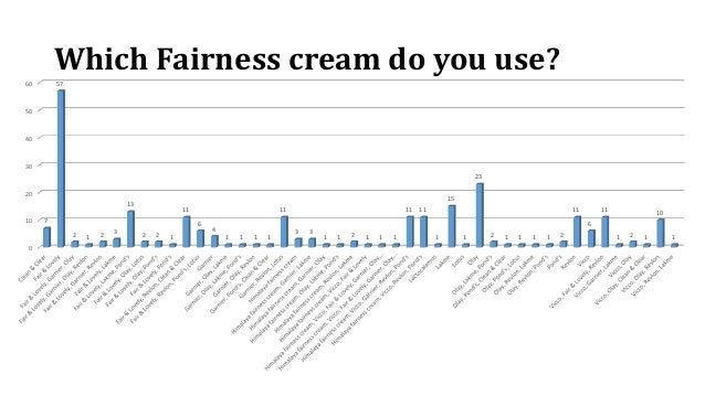 research papers on fairness creams Category: essays research papers title: rawls justice is fairness.