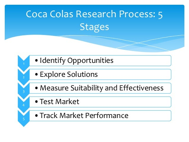 coca colas successful market expansion abroad Coca-cola: advertising & marketing profile profile subscribers click here for full profile can there be anyone reading this who doesn't know what coca-cola is it is, after all, the world's most famous, most valuable, most widely available brand.
