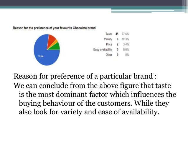 market research on chocolates A research report on market survey of chocolate - download as powerpoint presentation (ppt / pptx), pdf file (pdf), text file (txt) or view presentation slides online.