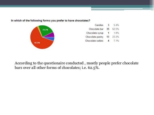 Market Research Survey Questionnaire Sample