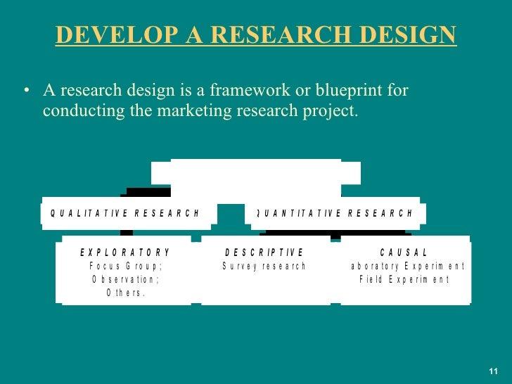 DEVELOP A RESEARCH DESIGN <ul><li>A research design is a framework or blueprint for conducting the marketing research proj...