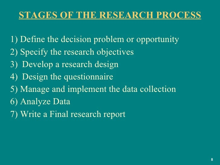 STAGES OF THE RESEARCH PROCESS <ul><li>1) Define the decision problem or opportunity </li></ul><ul><li>2) Specify the rese...