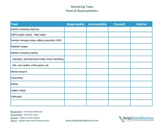 Marketing Tasks Roles & Responsibilities  Task  Responsible  Accountable  Identify marketing objective Define target marke...