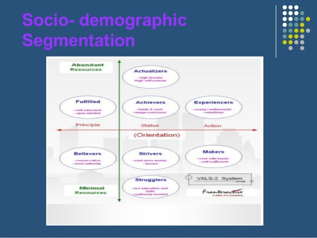 nivea segmentation Understanding stp and marketing mix: the effective marketing concepts to be introduced and discussed here is the segmentation-targeting-positioning value delivery process and the 4p marketing mix framework nivea is a famous brand in skin and beauty care industry.