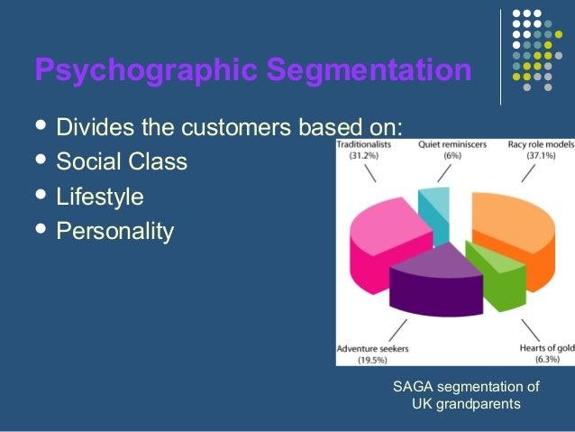 marketing segmentation of adidas Les objectifs d'adidas sont les suivants : stratégie marketing objectifs segmentation (description, forces, faiblesses et suggestions pour chaque segment.