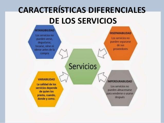 marketing de servicios essay 2 marketing desde el contexto de las empresas de servicios la asignatura está estructurada en 20 sesiones de teoría y 6 de seminarios las sesiones de teoría nos.