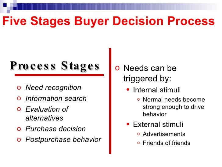 the different elements in an advertisement that influences a buyers decision Introducing environmental decision making different decision makers with different beliefs and ways in which people affected can influence the decision range.