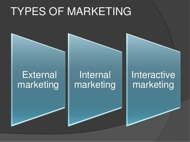 EXTERNAL MARKETING  Consists of usual four 'Ps' of Product, Price, Place and Promotion of marketing mix Product: The prod...
