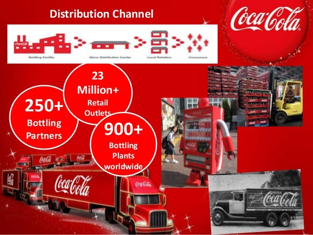 The globalization issues coca cola company have to face