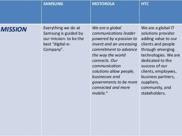 what is the mission of samsung company