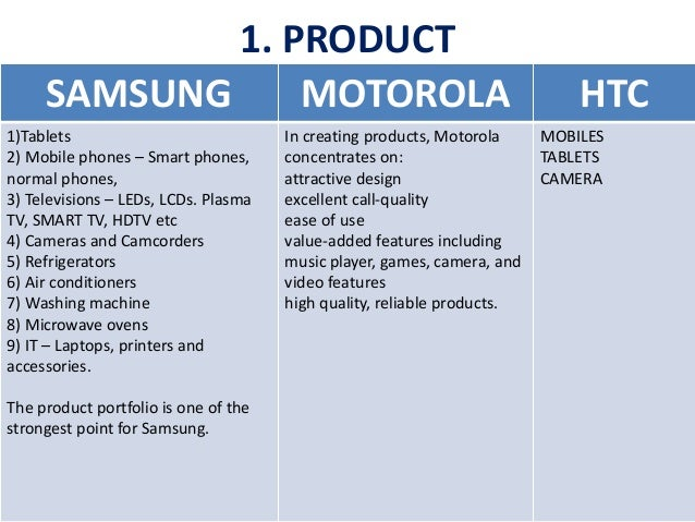 role of promotional mix in samsung mobile Role of promotional mix in samsung mobile professional report task 1 (p1) describe the promotional mix used by two selected organisations for a selected product/service.