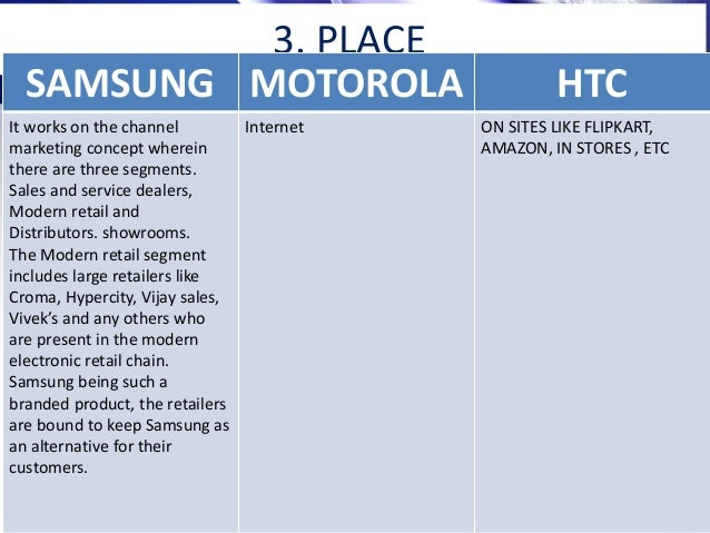 product strategy of samsung mobiles Samsung has a totally different strategy from apple, and it's working great.