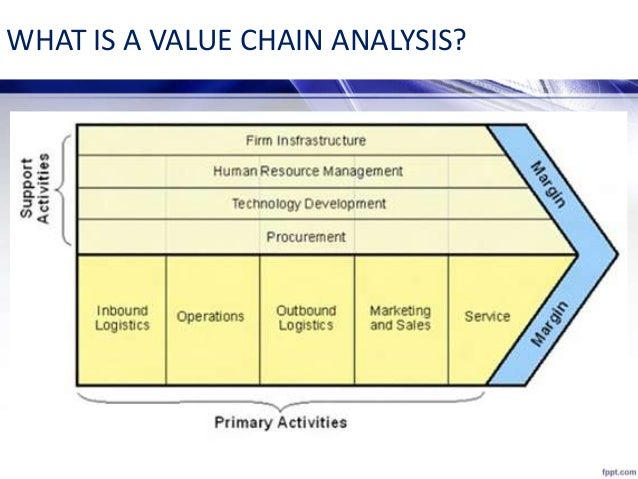 nokias value chain Adapting and handling supply chain management disruption strategically is a proven recipe for agility and success.