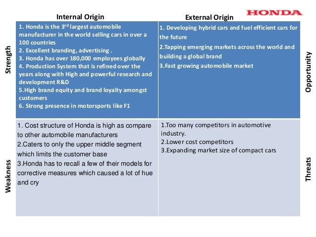 Honda Marketing Plan