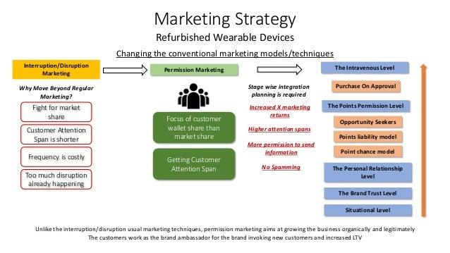 Marketing Strategy Refurbished Wearable Devices Permission Marketing Interruption/Disruption Marketing Focus of customer w...