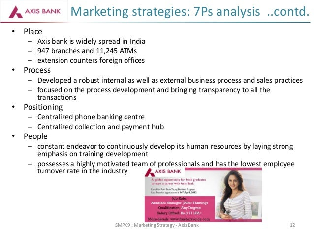 7ps of banking sector Marketing strategies in life insurance services services industry the 7ps of the marketing mix that are used to frame marketing strategies of life insurance.