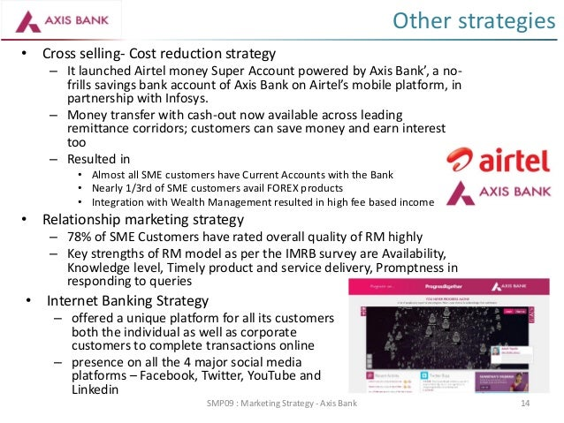 marketing plan for bank of melbourne Free essay: m k t g 1 0 0 0 1 – p r i n c i p l e s o f m a r k e t i n g p a g e 1 bank of melbourne marketing plan for victoria alison chew, vicky bui.