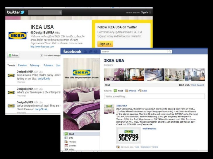 ikea marketing strategy problems Ikea marketing strategy integrates various forms of print and media advertising, sales promotion, events and experiences, public relations and direct.