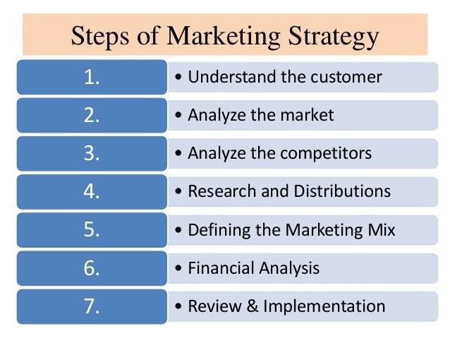 marketing strategy formulation slideshare