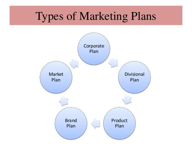 marketing strategy meaning  u0026 significance  formulation of