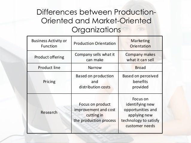 Strategic Marketing Perspectives
