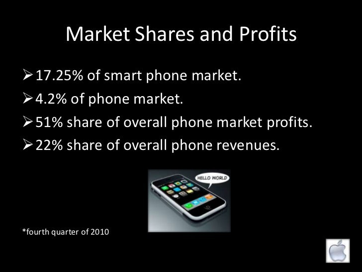 iphone targeting strategy Based on successful targeting in  copycat iphones such as the hiphone are available  apple must consider it's overall iphone strategy.