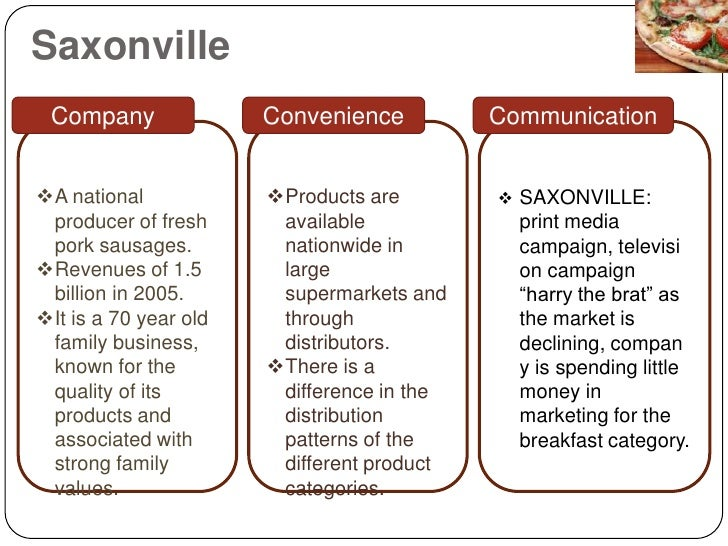 marketing plan saxonville sausage company Saxonville sausage company is a company that produces three varieties of pork sausage products bratwurst, breakfast sausages and italian sausages the company needs to assess the growth in the italian sausage retail market to complement its current robust offerings of bratwursts.