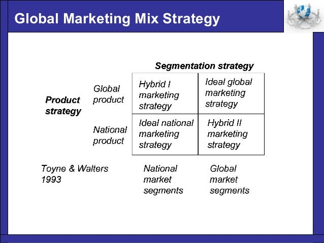 global marketing notes Global/international marketing elective 2008 (mkm18) programme, lecture notes, readings and cases tutors: dr steve hogan & dr paurav shukla.