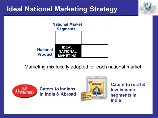 globalmarket strategy Global marketing strategy ppt by goodpello available for $4700 at designbundlesnet.