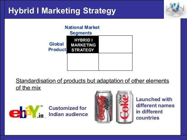 international promotion strategies the push pull mix Pull and push promotion strategy the seven ps of the marketing mix: marketing strategies - duration: 6:24 victor holman 390,938 views 6:24.
