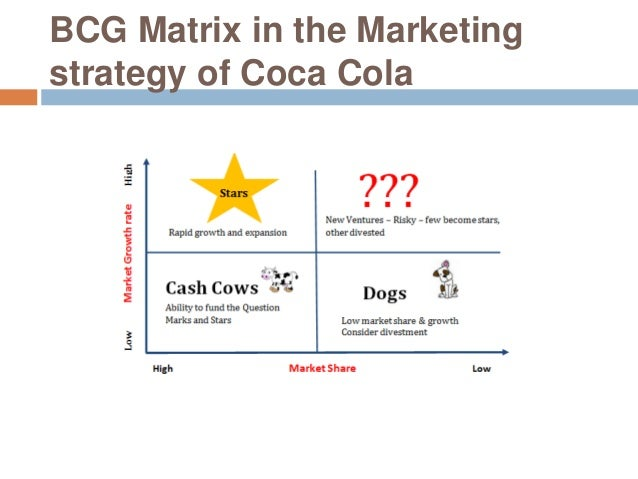 coca cola limited marketing strategy Us market in 2005, as a sugar-free version of coca-cola that maintains the same  taste  relation to the overall marketing strategy during this time product life.
