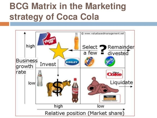"""coke market driven marketing Coke opens data-driven happiness, builds out marketing decision engine  """" we could buy data out in-market and match our exposure files against kroger or ."""
