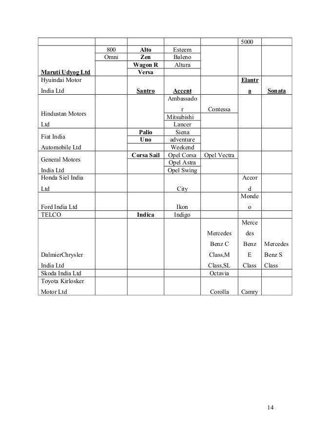 marketing strategy of maruti suzuki 14 638?cb=1362048839 marketing strategy of maruti suzuki maruti alto wiring diagram pdf at fashall.co