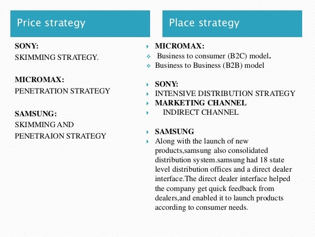 Marketing budget for price penetration strategy