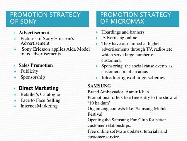 micromax business model